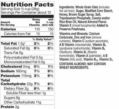Are Cheerios Heart Healthy?
